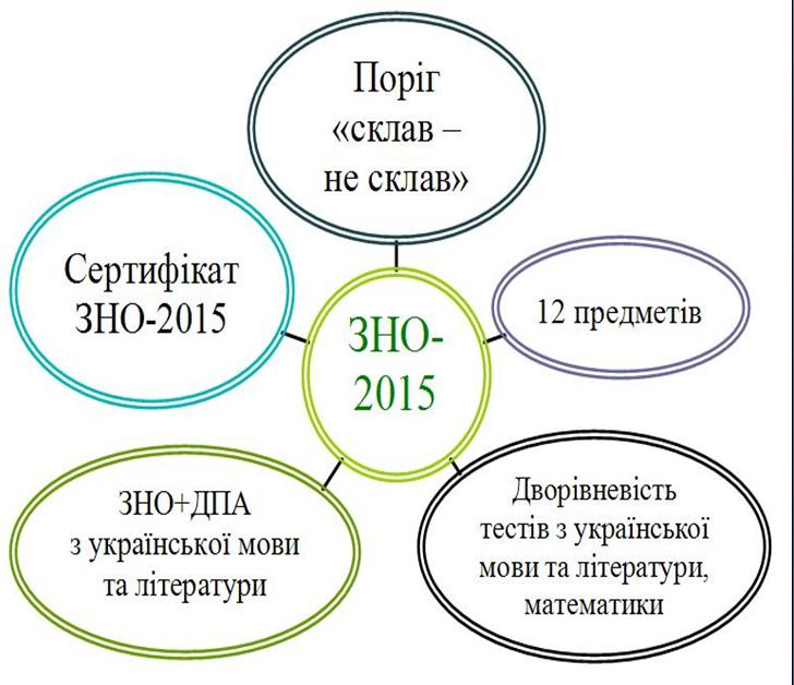 Знімок екрана 2014-11-10 11.40.01